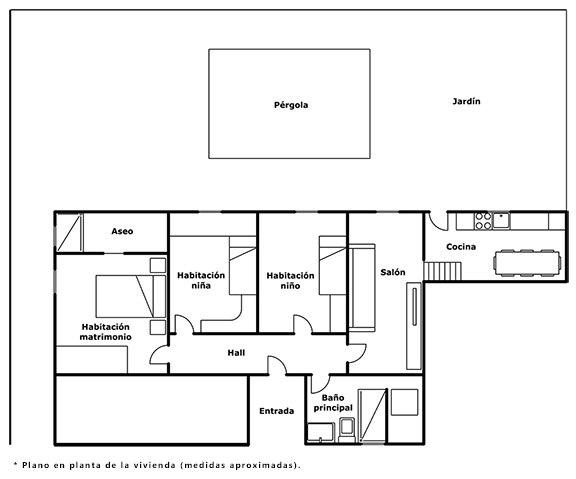 Reforma caserio en Abadiño Bizkaia Plano